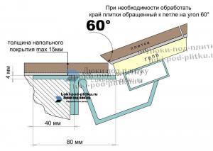 петля для люка в подвал в разрезе